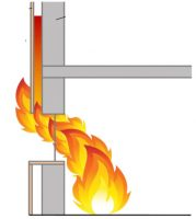 Fire Protection Suppport - Brandbeveiliging